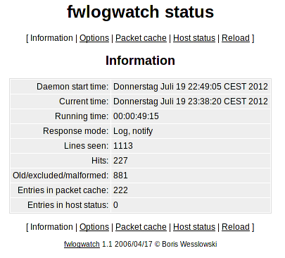 Fwlogwatch-Status